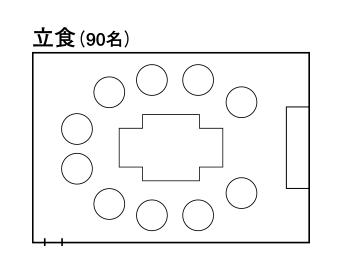 中会議室1「ルミエール」 - 立食形式